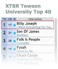 College Radio Charts 2017 News Billy Joseph