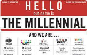 Millennial Quotes New From Linda's Desk The Millennial Factor Jewish Federations Of