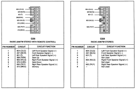 wiring diagram for 1992 ford taurus wiring diagram for light switch \u2022 Ford Taurus Parts Diagram at 1999 Ford Taurus Radio Wiring Diagram