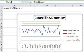 How To Link A Cell To Chart Title Text Box In Excel