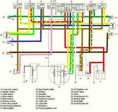 yamaha g1 wiring harness wiring diagram libraries model ydrex yamaha wiring diagram wiring diagrams schematicyamaha g1 wiring harness schematic wiring diagrams yamaha outboard