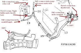 saab 9 5 wiring diagram wiring diagram