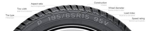 22 5 Truck Tire Size Chart Tires Sizes Chart Carid Com