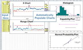 shewhart control charts control chart excel shewhart control charts control chart software