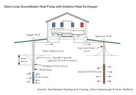 geothermal heat pump piping schematic wiring diagram for you • geothermal piping diagrams simple wiring diagrams rh 7 kamikaze187 de ground source heat pump piping schematic water source heat pump piping diagrams