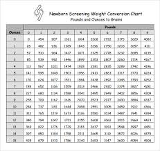 Sample Weight Conversion Chart 8 Documents In Pdf