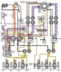 yamaha outboard wiring harness diagram the wiring diagram mastertech marine evinrude johnson outboard wiring diagrams wiring diagram