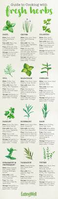 Guide To Cooking With Fresh Herbs Eatingwell