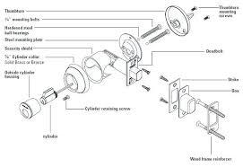 car door parts. 44 New Car Door Lock Actuator Air Max2017 Us Parts Terminology  S