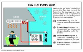 heat pump in cold weather. Brilliant Cold Previous Next For Heat Pump In Cold Weather
