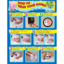 How To Wash Your Hands Chart Hand Washing Poster Hand