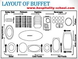 dining room layout buffet setup. buffet-table-setting-layout dining room layout buffet setup