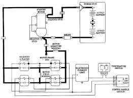 wiring diagram for trailer winch the wiring diagram wiring diagram for car winch wiring wiring diagrams for car wiring diagram