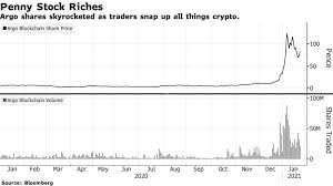 These are the best bitcoin peeny stocks to buy now. Bitcoin Btc Usd Price Rally Spurs Interest In Cryptocurrency Stocks Argo Riot Bloomberg