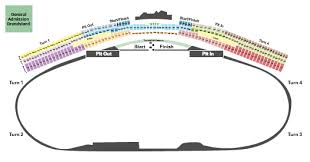 Buy Nascar Tickets Seating Charts For Events Ticketsmarter