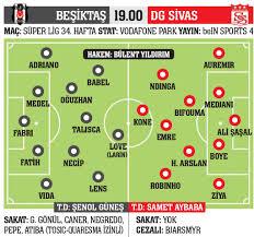 Özet İzle: Beşiktaş 5-1 Sivasspor Maçı Özeti ve golleri İzle | BJK, Sivas  maçı skor kaç kaç bitti?