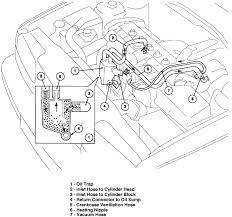 pcv system repair on a volvo 5 cylinder page 25 image