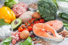 The Ideal Protein Diet Vs The Ketogenic Keto Diet Whats
