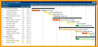 Rotating Shift Schedule Template Best Of Weekly 7 Day Hour