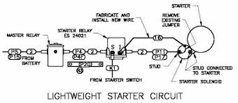 experimental wiring diagram while this diagram is indeed appropriate for ls model starters which van s used on their factory rv 10 it does not account for the differing function of