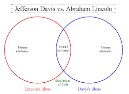 Jefferson Davis Vs Abraham Lincoln Chart Causes Of The Civil War 8th History