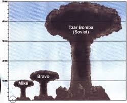 A Reminder That Modern Nuclear Weapons Dwarf The Two Dropped