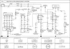 2003 kia sedona wiring diagram 2003 image wiring kia sorento headlight wiring diagram kia wiring diagrams on 2003 kia sedona wiring diagram