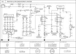 2004 kia sorento ac wiring diagram 2004 image kia sorento headlight wiring diagram kia wiring diagrams on 2004 kia sorento ac wiring diagram