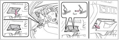 toyota tacoma ii 2005 to 2015 fuse box diagrams location and toyota tacoma second generation in under the instrument panel fuse box diagram