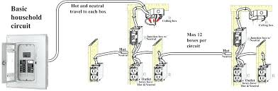 household electrical wiring residential wiring diagrams inspirational home