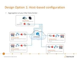 Pci Compliant Network Design Ipsec Vpn More Bandwidth For The Buck Ppt Download