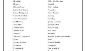 Resume In English Sample And List Skills Resume Important Bddba Hard