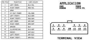 wiring diagram for a 1995 honda accord wiring solved wiring diagram for honda accord 1995 fixya on wiring diagram for a 1995 honda accord