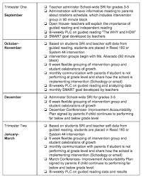 All Categories Ms Alvarados Digital Portfolio