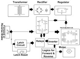 microcontroller less four quadrant dc motor control nevonprojects microcontroller less four quadrant dc motor control nevonprojects block diagram 120v contactor wiring diagram