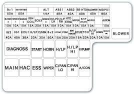 2010 kia soul fuse diagram 2012 kia optima fuse diagram just wiring diagram schematic rh lailamaed co uk 2010 kia soul radio fuse location 2010 kia