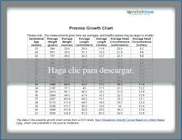 Preemie Baby Growth Chart Babies Girl Coreyconner