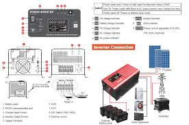 must customised any power 3000w power inverter dc 12v ac 220v must customised any power 3000w power inverter dc 12v ac 220v circuit diagram