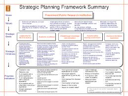 Nonprofit Strategic Plan Template Magdalene Project Org