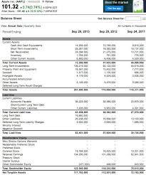 Financial Balance Sheet Template Web Design Financial Balance Sheets Your Website Design