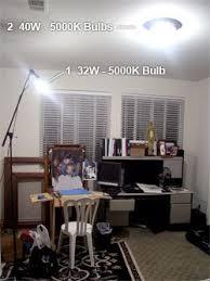 How To Setup A Painting Studio | Stan Prokopenko\u0027s Blog Artificial Lighting  Suggestions Pinterest a