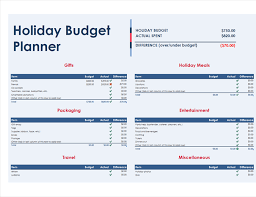 Budget Lists Examples Budgets Office Com