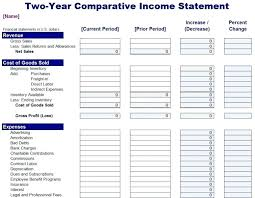 free finance spreadsheet financial spreadsheet excel financial excel spreadsheet financial