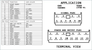 1990 ford festiva wiring diagram diagrams online symbols relay full size of wiring diagram for 3 subwoofers diagrams are usually found where symbols car ford