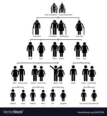 Family Tree Genealogy Diagram Stick Figure