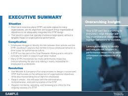Short Term Incentive Plan Design Maximize The Effectiveness Of Short Term Incentive Plans