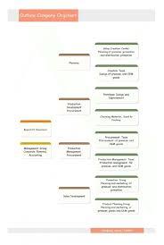 001 Organization Chart Template Templatelab Com Microsoft