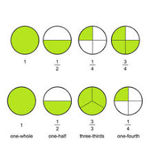 One Fourth Pie Chart Judicious One Fourth Pie Chart Customer Service Pie Charts