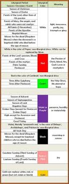 Directory of bishops and eparchs. Catholic Liturgical Calendar Activities