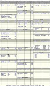 Sales Call Sheet Template Excel Call Sheet Template Excel T2e5y Unique Sales Picture Outside